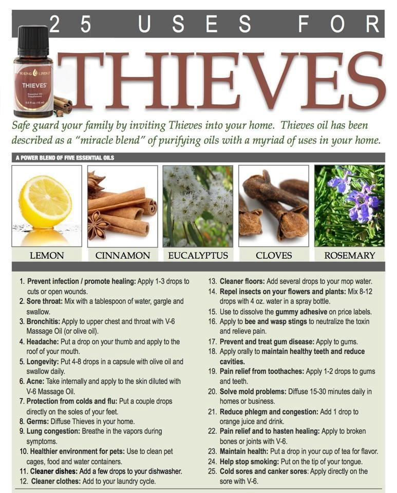 Some Background On Thieves Oil Natural Ways
